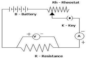 what is the defination of ohm's law in simple words
